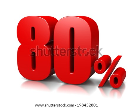 Red Eighty Percent Number on White Background 3D Illustration