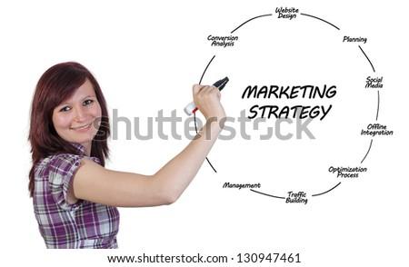 red haired businesswoman explaining marketing strategy on whiteboard - stock photo