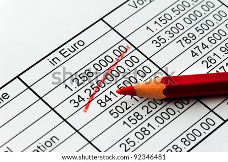 red pen ans a sheet of costs - stock photo