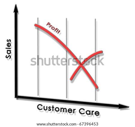 Red X Conceptual Line Graph 3D - stock photo