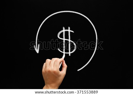 Refund concept dollar sign in arrow circle on blackboard. Compensation paid to a customer for returned goods or for over-invoicing. Return by the taxation authorities of excess tax paid.