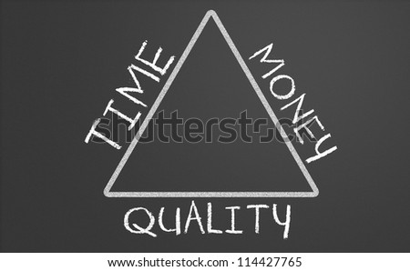 relation between time, money and quality on a chalkboard - stock photo