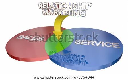 Relationship Marketing Sales Customer Service Venn Stock