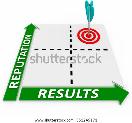 Reliable and Results words on a matrix for best or ideal choice of good outcome from a trusted or reliable business, company or service - stock photo