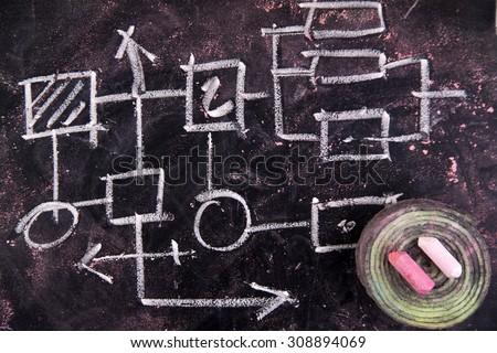 Representation drawn in chalk on a blackboard flow diagram - stock photo