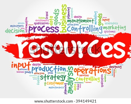 RESOURCES word cloud, business concept - stock photo