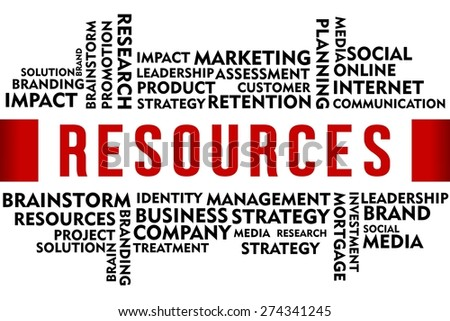 RESOURCES word with business concept