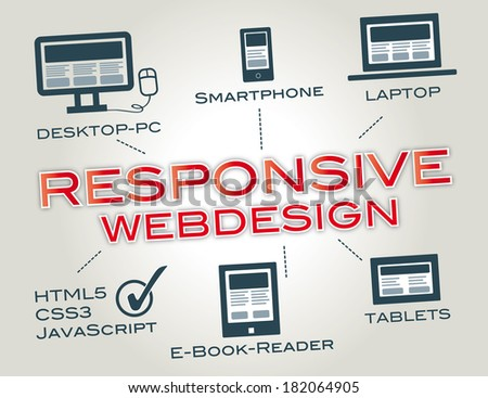 Responsive Web Design is a Web design approach - stock photo
