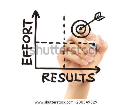 results-effort graph drawn by hand on a transparent board - stock photo