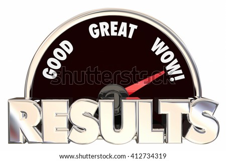 Results Positive Outcome Speedometer Measuring Success 3d Words - stock photo