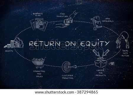 return on equity: steps to create added values and profits for the stakeholders - stock photo