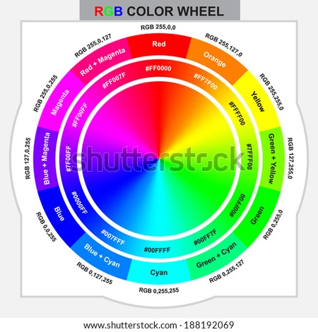 RGB color wheel for design and graphic work with color code - stock photo
