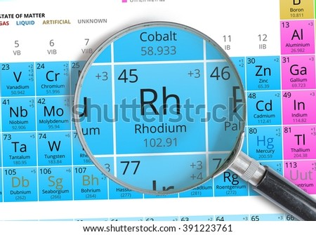 Rhodium symbol rh element periodic table stock photo royalty free rhodium symbol rh element of the periodic table zoomed with magnifying glass urtaz Gallery