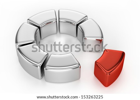 Ring Chart (With Red Piece) - stock photo