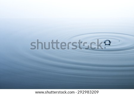 Ripples on the water surface