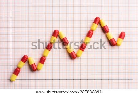 Rising cost of prescription drugs over graph paper - stock photo