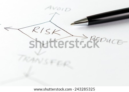 Risk management flow chart written on white paper - stock photo