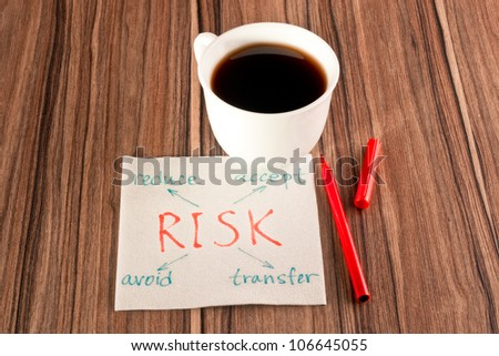 Risk on a napkin and cup of coffee - stock photo