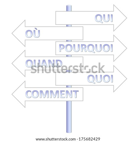 Road sign with french question words to solve problem in white background - stock photo