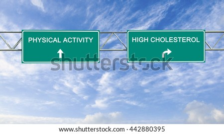 Road signs to physical activity and high cholesterol
