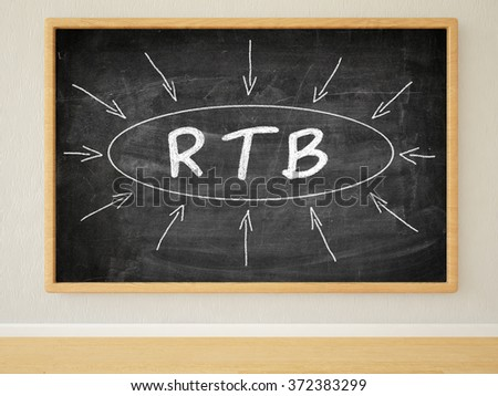 RTB - Real Time Bidding - 3d render illustration of text on black chalkboard in a room. - stock photo