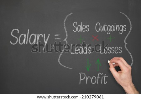 Salary concept formula on a chalkboard
