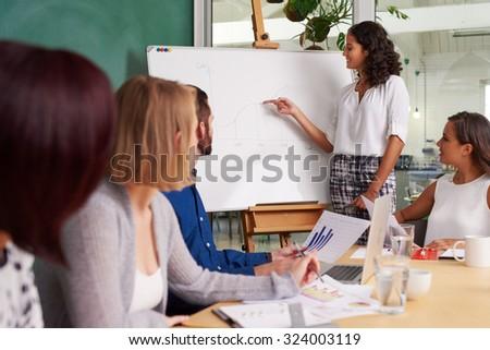 Sales presentation team meeting in business boardroom - stock photo