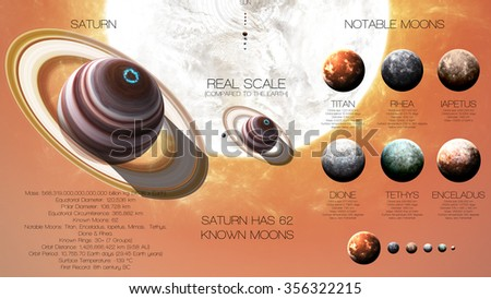 Saturn - High resolution infographics about solar system planet and its moons. All the planets available. This image elements furnished by NASA. - stock photo