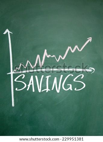 savings chart sign on blackboard - stock photo
