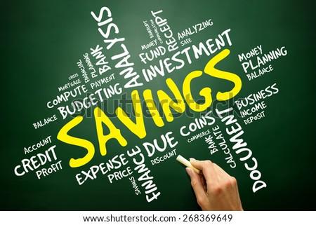 SAVINGS word cloud, business concept - stock photo