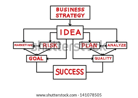 Scheme business strategy on a white background - stock photo