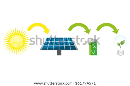 Scheme of solar power - stock photo