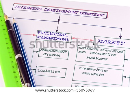 scheme planning a new business to the successful further development of the company - stock photo