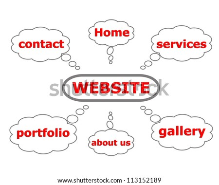 Scheme website on a white background - stock photo