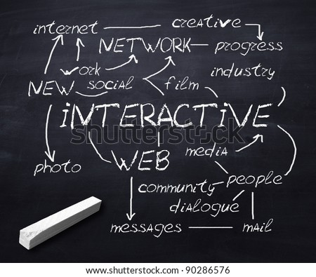 Scool blackboard with network communication terms written on it - stock photo
