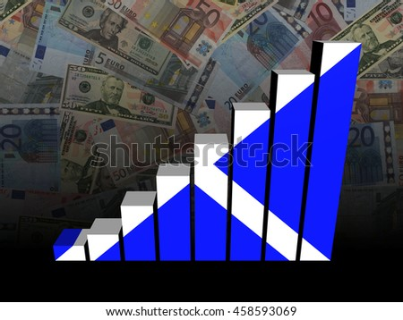 Scotland flag bar chart over Euros and Dollars 3d illustration - stock photo
