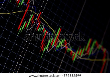 Screen displaying chart for technical analysis of financial instrument, plus moving averages and indicators. Trading. Business background. Market Analyze.Bar graphs, diagrams, financial figures. Forex - stock photo