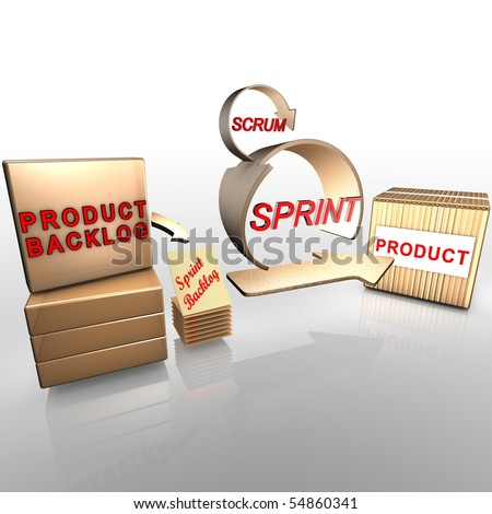 Scrum for project management and agile software development. - stock photo