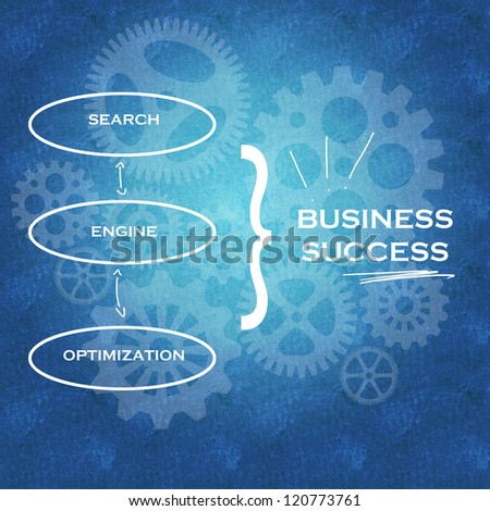 Search Engine Optimization leading to business success as a result of good implementation - stock photo