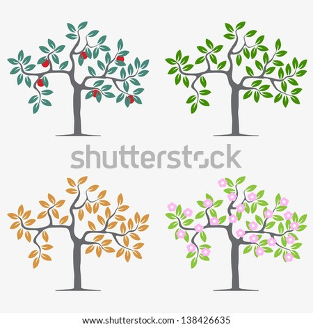 Seasonal trees.  Raster version