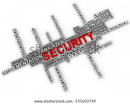 Security word cloud over white background - stock photo