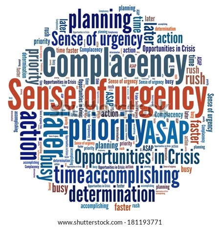 Sense of Urgency in word collage