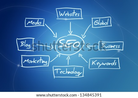 SEO Concept schema on blue background with lines - stock photo