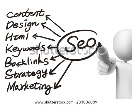 SEO concept written by 3d man over transparent board - stock photo