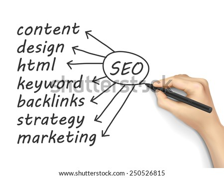 SEO concept written by hand on a white board - stock photo