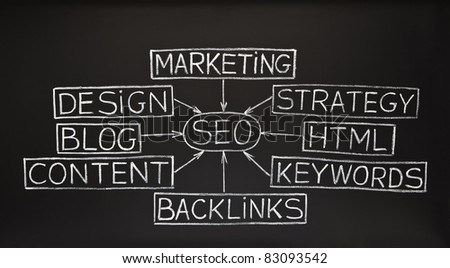 SEO flow chart concept made with white chalk on blackboard. - stock photo