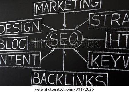 SEO flow chart made with white chalk on a blackboard - stock photo