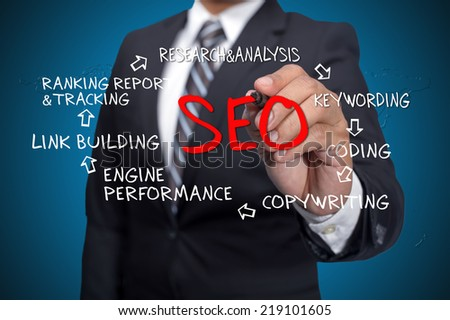 SEO flow chart written by executive as a background - stock photo