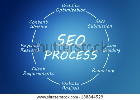 SEO Process concept on blue background - stock photo