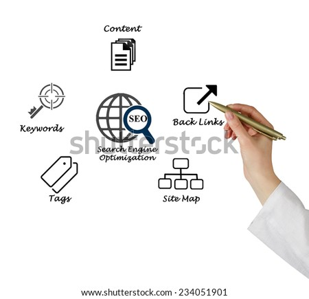 SEO strategies - stock photo